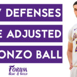 How Defenses Have Adjusted to Lonzo Ball