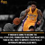 Lakers Analysis: What to Make of Brandon Ingram's End of Year Surge