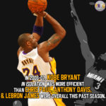 Kobe Bryant Isolation: The Crazy Data Behind the NBA Legend
