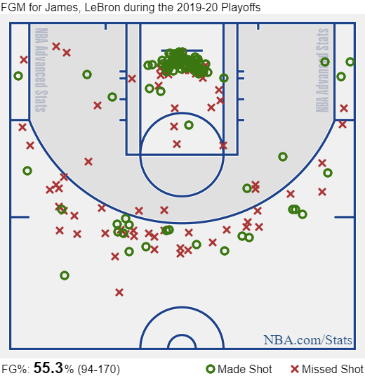 shot chart playoff lebron