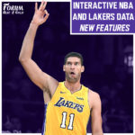Interactive NBA and Lakers Data – New Features