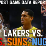 Lakers Data Report: 76ers, Suns, and Nuggets