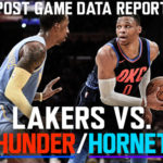 Lakers Data Report: Thunder and Hornets Games