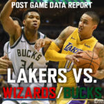 Lakers Data Report: Wizards and Bucks Games